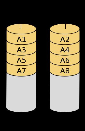 RAID0-rakenne[]